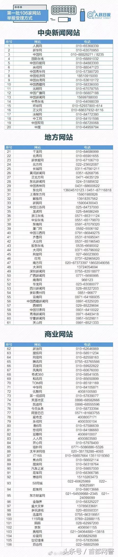 「实用」2186家网站举报受理方式,转发收藏济源网警巡查执法