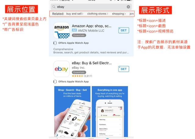App推广海外篇:如何避免五种常见的Apple搜索广告错误熊猫ASO