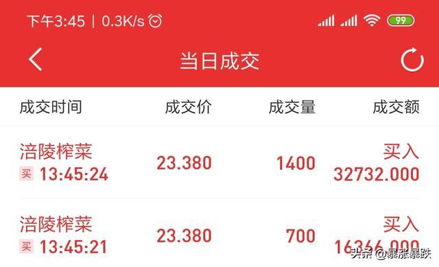9月10日换了操作方法,试水5万榨菜#股票# 明天不底开就行。暴涨暴跌
