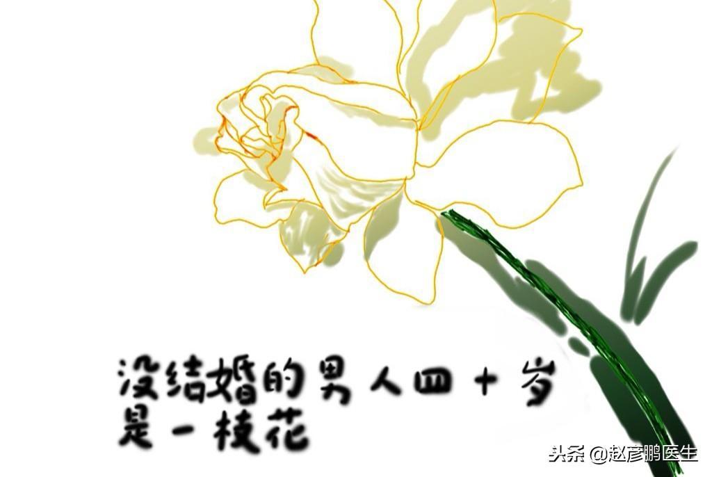 赵医生~四十五六岁就闭经会不会太早啊?我 - 第1张    网络大咖