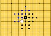 """五子棋被证明先手必胜之后,还有哪些丧心病狂的""""套路""""?"""