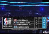 NBA2019全明星扣篮大赛,雷霆小将迪亚诺成功夺冠