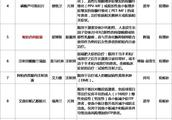 天价抗癌药?k药将纳入深圳重疾补充医保,年费用仅4.8万