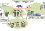 谈谈日本政府给老人倒垃圾的一举多得