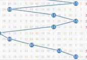 清风大师双色球19008期专业定蓝:蓝球11 13