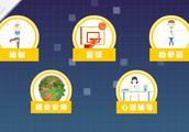 """天津大学开设""""减肥课""""!考核达标获2学分 报名条件:""""胖""""!"""