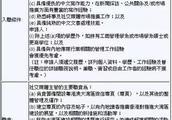 """港府月薪7.8万聘""""微信小编""""!香港高校毕业生起薪究竟有多高?"""