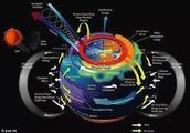 《流浪地球》停止自转,磁场消失!将成为下一颗火星?