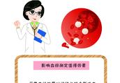 影响血液锌含量测定的因素有哪些?