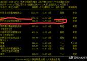 达意隆 2市最低估的金壳 PK 恒立实业!
