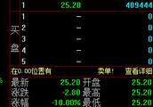 视觉中国激怒中国,一夜之间市值蒸发20亿!新华社怒批:维权碰瓷,不可纵容!
